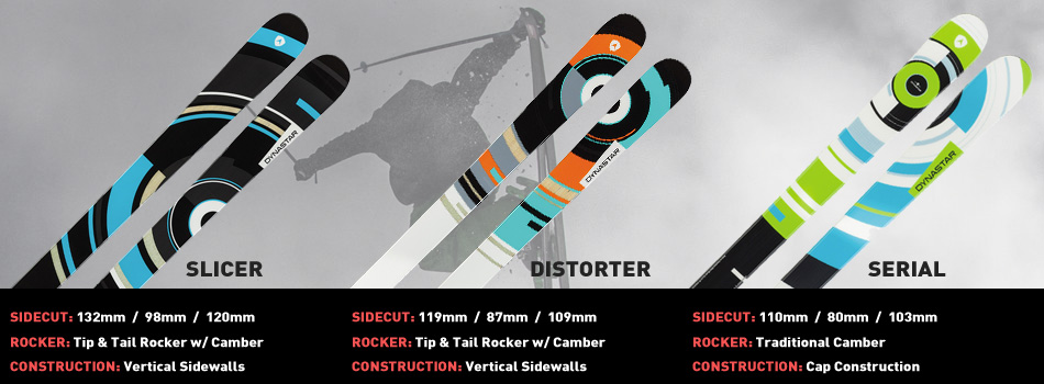 2016 Dynastar TWIN Ski Collection Overview: Twin Tipped Versatility: Ski Comparison IMG