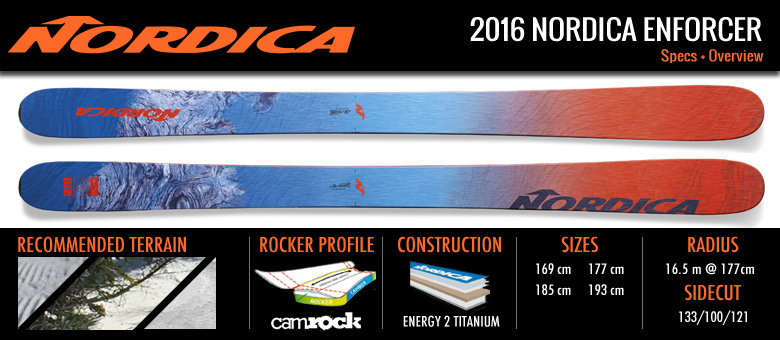 Sneak Peek: A Review of the New 2016 Nordica Enforcer Skis