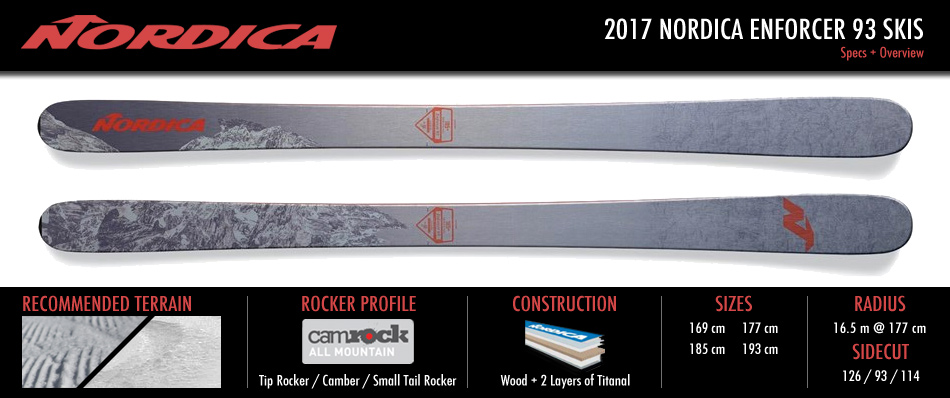 2017 Nordica Enforcer 93 Ski Review: Powerful, Versatile, Skiable: Ski Specs