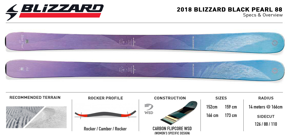 2018 Blizzard Black Pearl Women s Ski Review  Improvements on Perfection   Black  Pearl 88 Ski ... 18a58c3f13ee