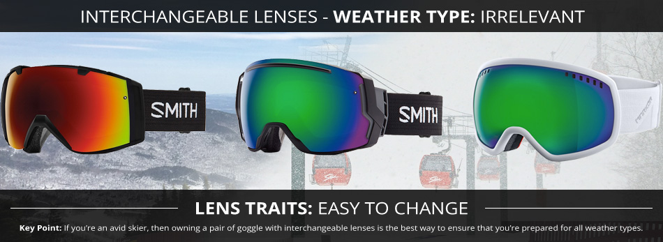 Ski Goggles! How to Choose the Proper Lens: Interchangeable Lenses