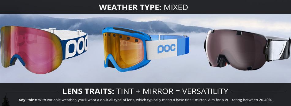 Ski Goggles! How to Choose the Proper Lens: Mixed Weather Lenses