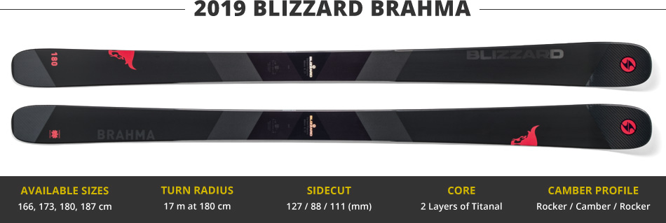 72bd14f5a4299a Which Skis Should I Buy? Comparing All Mountain Skis in the 90mm Range -  2019