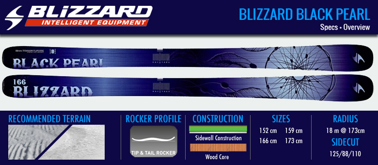 Gear Review: Black Pearl Skis: Specs
