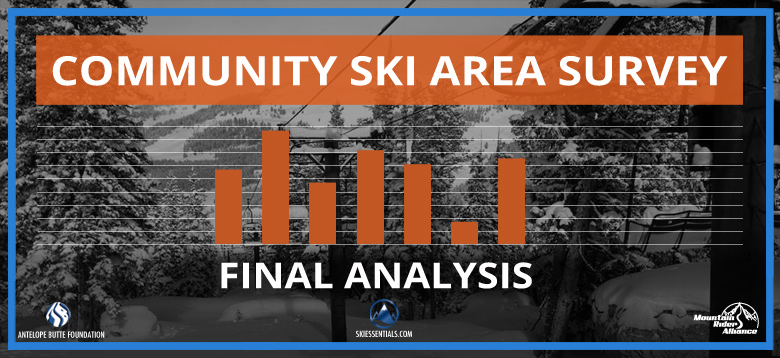 Community Ski Area Survey Results: Lead Image