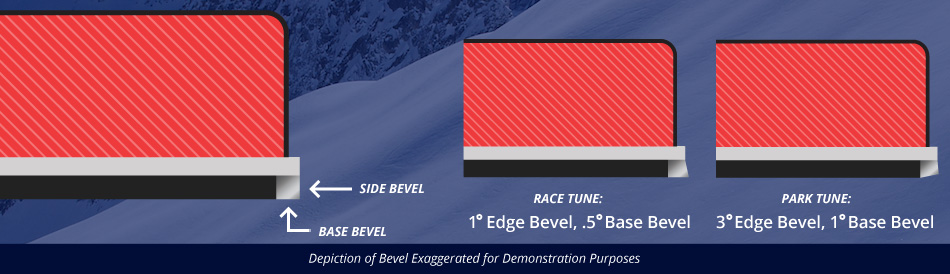 Preseason Ski Tuning Guide: Edge Bevels